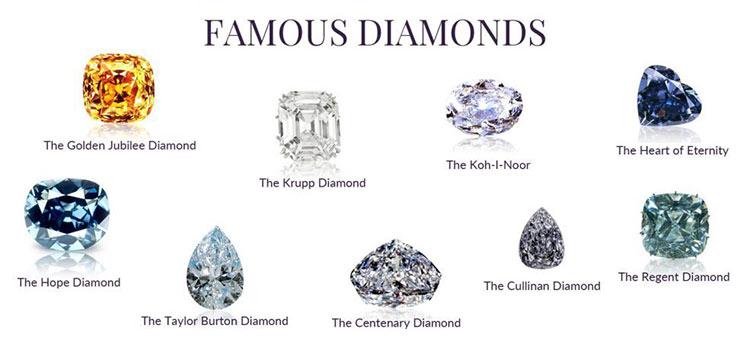 Διάσημα Διαμάντια  d8dd8257591