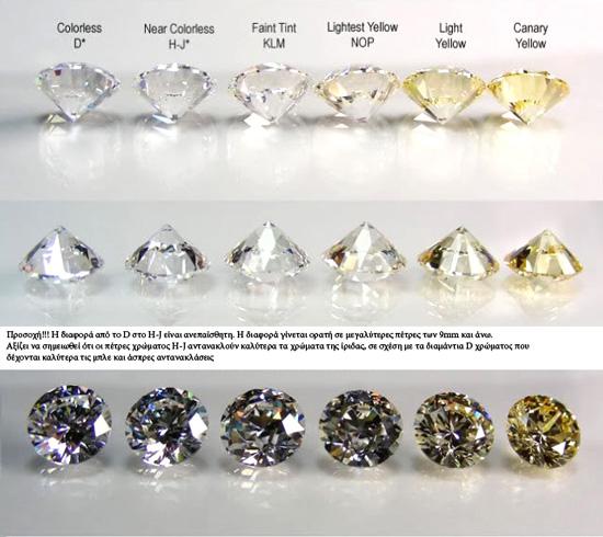 Τα Διαμάντια και τα χαρακτηριστικά τους  779580354bf